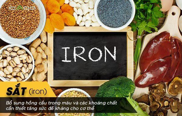 Sắt có trong các loại thực phẩm thịt đỏ, rau củ.